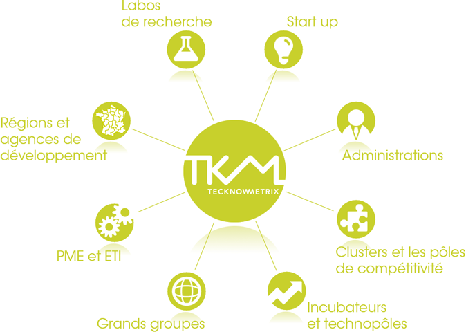references presentation  TKM received the CIR label of the Ministry of Higher Education and Research, which allows you to record its services within your R&D Tax Credit.